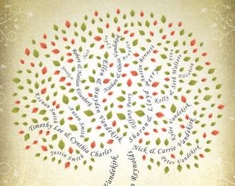 3 or 4 Generation Family Tree Digital File