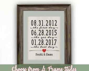2 Year Anniversary Gift | Important Dates Sign | Wedding Gift | 2nd Anniversary Gifts for Men | Gift for Couple | Cotton Anniversary Gift