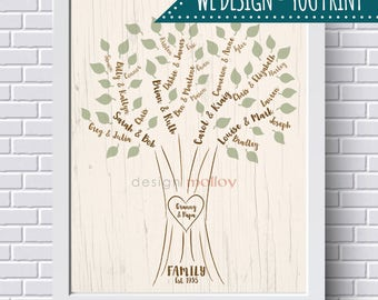Printable Family Tree,  Digital Family Tree, Gift for Grandparents, Custom Family Tree Wall Art, Anniversary Gift, Mother's Day, Christmas