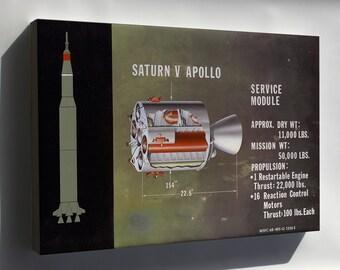 Canvas 24x36; Saturn V Service Module Configuration From Apollo Moon Landing Program