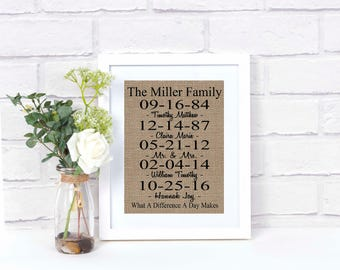 Personalized Important Dates Sign- Important Dates Art- Entryway Decor- Important Dates Gift- Gift for Parents- Family Name Burlap Print