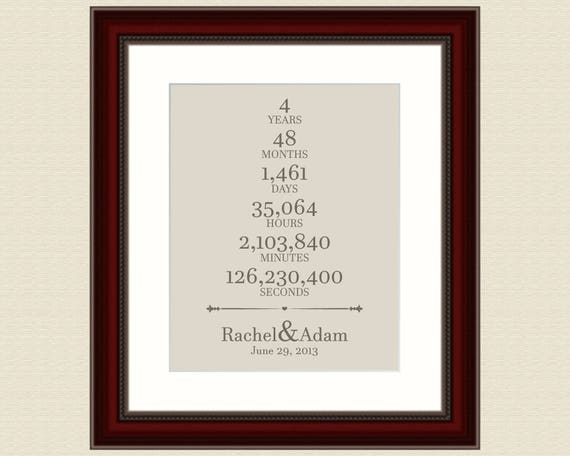 Gift For 30 Wedding Anniversary: 4th Wedding Anniversary For Him 30 Year Anniversary Gift