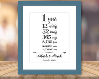 Anniversary Gift for Boyfriend Print Artwork Personalized Cotton Art Print Custom Wall Art Cotton Fabric Unique Gifts Customized Presents