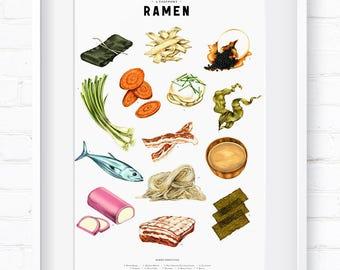 Taxonomy : Ramen, Home Decor, Wall Art, Art Print, Wall Decor, Giclée Print, Kitchen Print, Kitchen Art, Food Art, Food Print, Diagram