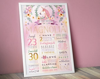 Unicorn Birthday Party Stats Poster - Custom One Year Old Facts Sign - Birthday Decor for a Girl - Boho Floral Pastel Print Milestone Poster
