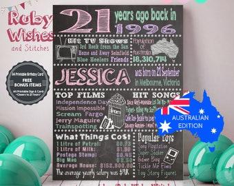 Personalised 21st Birthday 1996 Chalkboard Printable- Australian 21