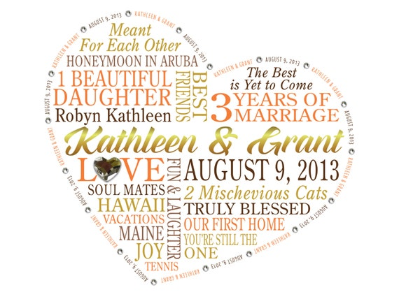 3rd Wedding Anniversary Gift For Husband: Items Similar To 3rd Anniversary Framed Print