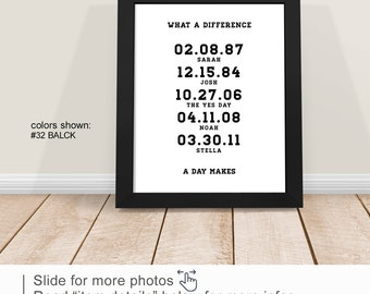 Black and White Family Gifts, Family birthdays art, Anniversary gift for him, Dates to remember, Personalized family sign, Important Dates