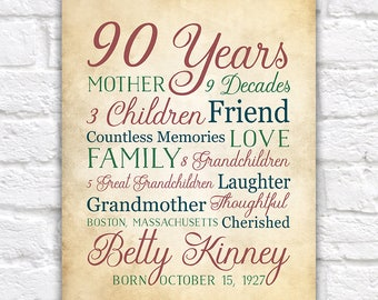 90th Birthday, Gift for 90 Year Old, Born 1928, Birthday Gift for Great Grandma, Mother, Grandmother, Great Grandmother Gifts | WF572