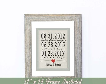 Personalized Cotton Print for 2nd Cotton Anniversary, 2nd Anniversary Gift for Her, Cotton Anniversary Gift for Husband, Cotton Art