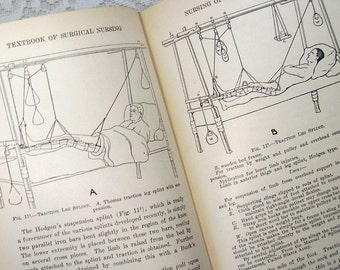 Vintage Medical Textbook - Textbook of Surgical Nursing - Colp and Keller - Copyright 1921
