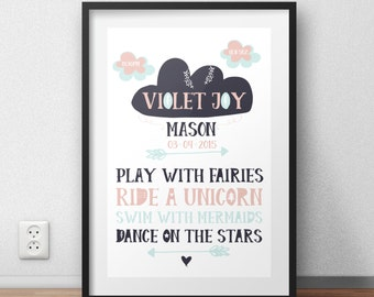 New baby print etsy personalised new baby print home decor personalized gift newborn baby gift baby negle Gallery