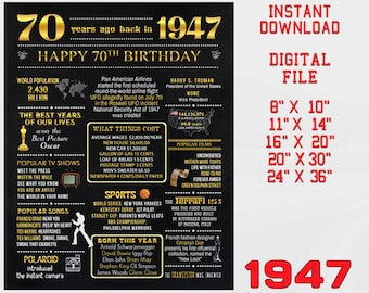1947 70th Birthday Chalkboard Poster, Back in 1947 USA, Birthday Gift, Chalk Blackboard, Party Decorations DIGITAL FILE Instant download d32