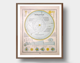 Solar System Print Vintage Planets Astronomy Constellation Map MidCentury Heliocentric Illustration Wall Art