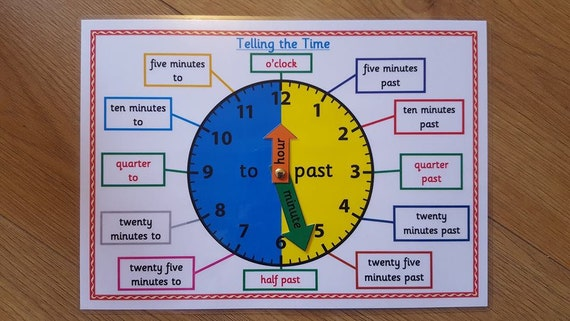 Clock Time Telling The Time A4 Poster Mat Clock Face
