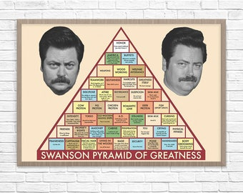 Ron Swanson Poster, Ron Swanson Pyramid of Greatness poster, Wall Art, Poster Print