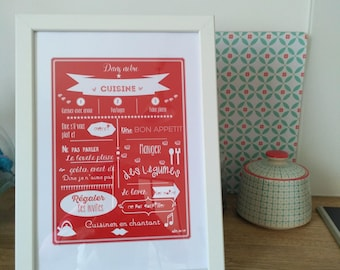 Poster rules of the kitchen, red, Scandinavian blue, humorous rules, decoration kitchen, child, family
