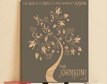 Family Tree - Personalized Family Sign - Family Birthdates Sign - Wood Engraved Sign