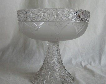 Antique Victorian EAPG Daisy and Button Frosted & Clear Glass Open Compote