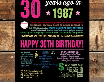 30th Birthday Gift, 1987 Sign, 30th Birthday Poster, 30 Years Ago, Born in 1987, 30th Birthday Decoration, INSTANT DOWNLOAD