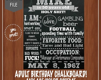 Funny Men's Birthday Chalkboard Sign - Adult Birthday Chalkboard - Man's Birthday - Funny Birthday Chalkboard - 30th - 50th - Any Age - JPEG
