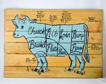 Pair of Butcher Charts, Cow, Butcher Chart Diagram, Kitchen Art, Cuts of Meat, Kitchen Decor, Pig, Cow, Wood Sign, Farmhouse, Farm Kitchen