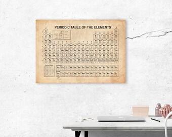Table periodic