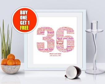 36th anniversary, 36th anniversary gift, thirty sixth anniversary, 36th anniversary present, 36th wedding idea