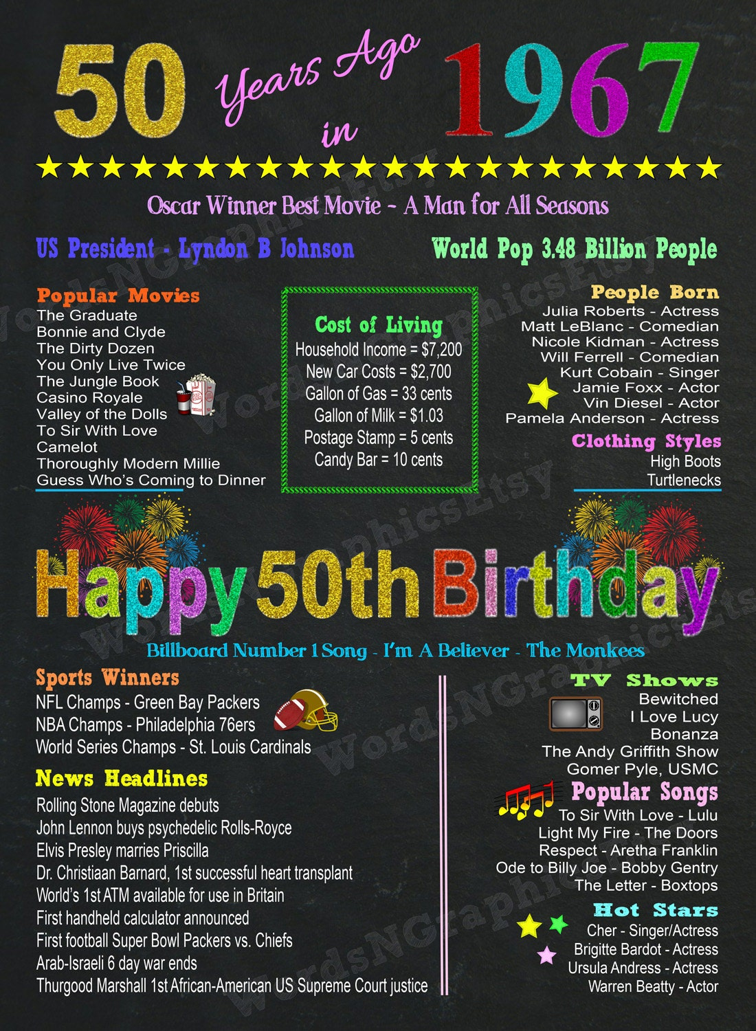 Fun Facts For 1967 Birthdays Happy 50th Birthday Chalkboard