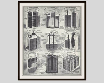 Chemistry, Electric Energy, Electrochemical Cell, Battery, Science Print, Classroom Art, Science Lab Decor, Teacher Gift, Black and White