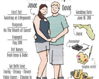 Custom Couple Portrait, Engagement Gift, Couple Illustration