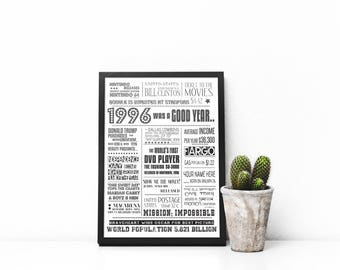 Digital File, PERSONALIZED 21st Birthday Gift, CUSTOMIZED Fun facts of 1996 Poster, A4, A3, 8x10, 11x14