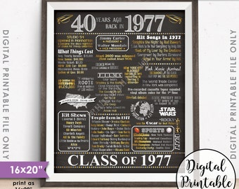 "40th Reunion 1977 Poster, 40th Reunion Decor, 40 Years Ago USA, Graduated in 1977, Instant Download 16x20"" Chalkboard Style Printable Sign"