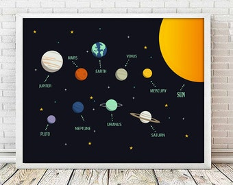 Solar system, planets, outer space, planets poster, solar system, poster kids, wall art decor, wall art print, kids art room, nursery decor