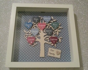 Family Tree Box Frame Picture