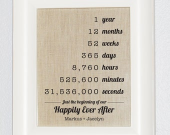 monogram print for 1st year anniversary wedding gifts anniversary ...
