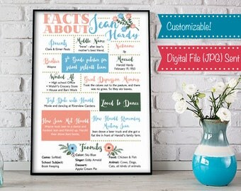 Facts Poster, Birthday Poster, Anniversary Poster, CUSTOMIZABLE, PERSONALIZED