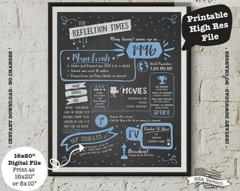 21st Birthday Gift, 21st Birthday Sign, 1996 Poster, Fun Facts 1996, Instant Download