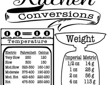kitchen conversion chart decal for your kitchen for Temperature and Weights with Imperial and Metric