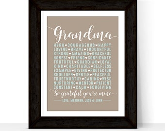 Christmas Gift for Mom | Gift for Nana | Gift from Daughter | Personalized Grandmother Gift | Mother of the Bride Gift | Gift for Grandma
