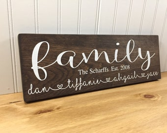 Handmade Last Name Sign - Established Sign - Family Established Sign - Personalized Family Name Sign - Personalized Wall Decor Sign
