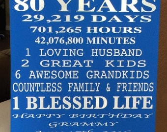 80 Years Old Wood Sign 12 x 12 An Amazing Gift