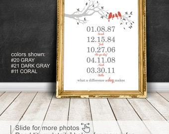Special Dates art, Family Dates wall decor, Dates to remember, Important Dates Anniversary Gift for wife, Personalized Family art print