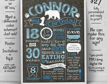 Winter onederland 1st birthday chalkboard -  first birthday poster - polar bear invitation (sold separately) - we edit u print chalkboard