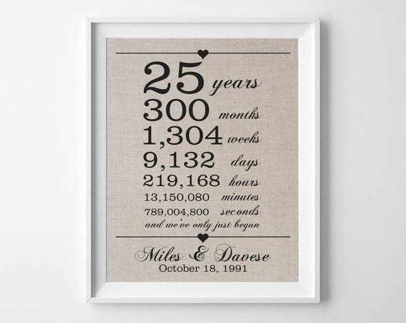 25th Anniversary Ideas For Husband: 25 Years Together 25th Anniversary Gift For Husband Wife