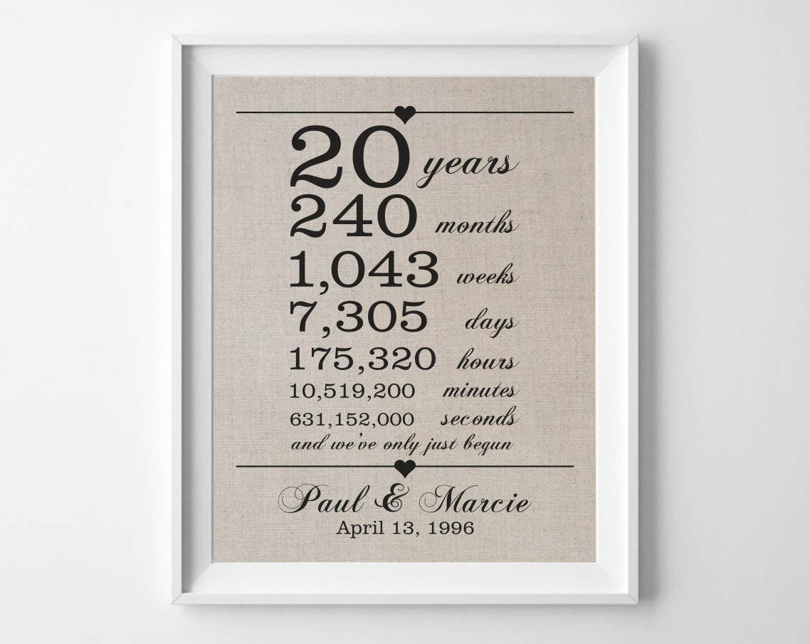 Wedding Anniversary Gifts 20 Years: 20 Years Together 20th Anniversary Gift For Husband Wife