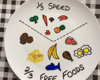 Slimming Portion Plate