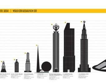 Infographic Poster - Urban Architecture in Comic Books