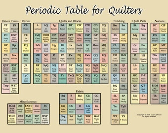 Periodic Table for Quilters
