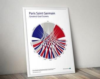 Paris Saint Germain Goal Scorers Chord Diagram Statistical Infographic Wall Print